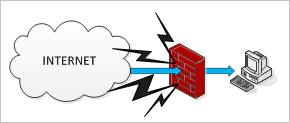 ProCon Group - Outsourcing IT | Základním pilířem ochrany firemní sítě je správně nakonfigurovaný firewall.