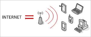 ProCon Group - Outsourcing IT | Řešení pro instalaci bezdrátových sítí navrhneme na míru tak, aby maximálně vyhovovalo požadavkům a možnostem klienta.
